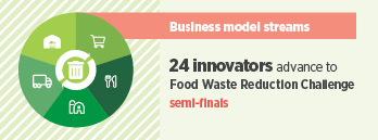 Business model streams: 24 innovators advance to Food Waste Reduction challenge - Semi-finals